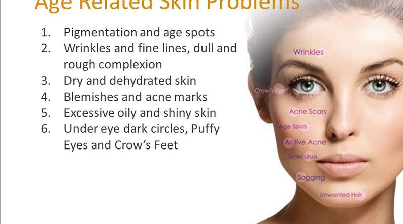 Age+Related+Skin+Problems